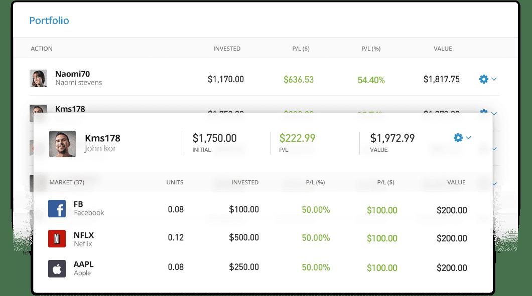 eToro trading social