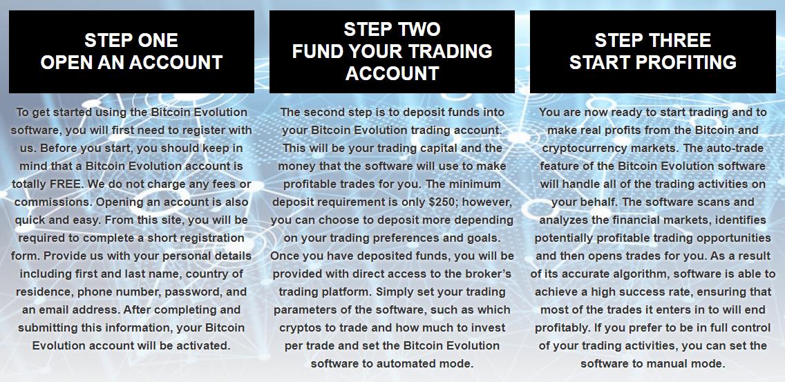 Bitcoin Evolution Facilité d'utilisation