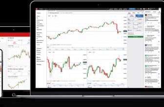 Les comptes démo trading