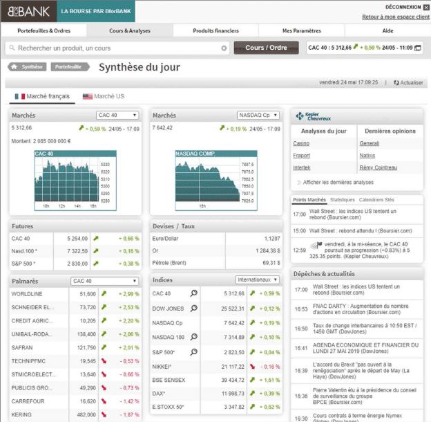 BforBank Plateformes de trading