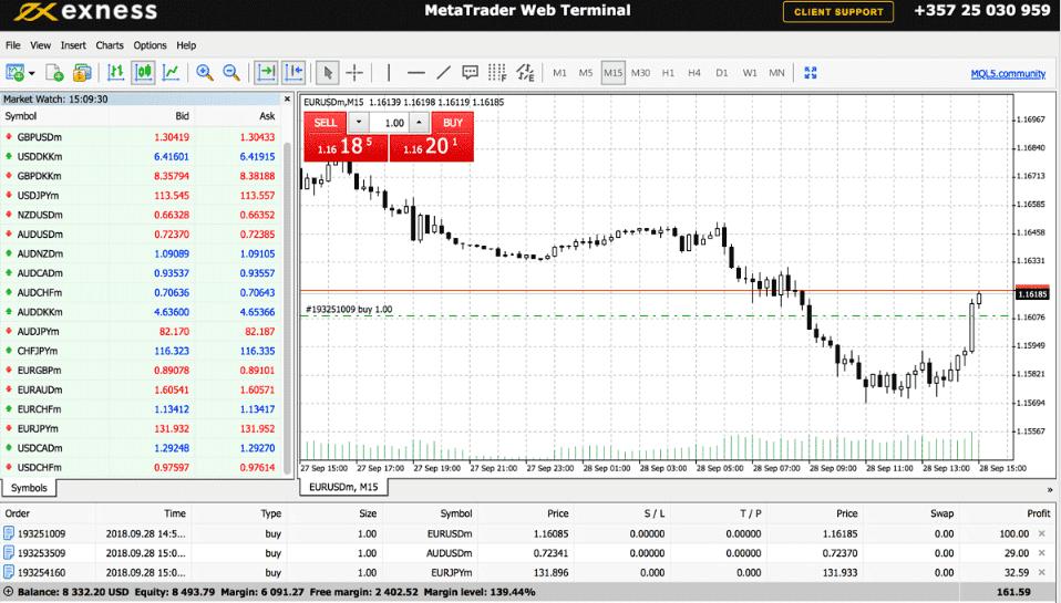 Exness Plateformes de trading WebTrader
