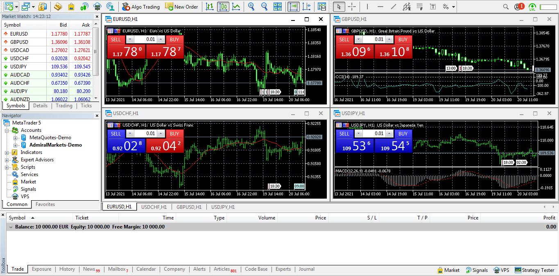 Metatrader 5 Tradez sur MT5 Graphiques