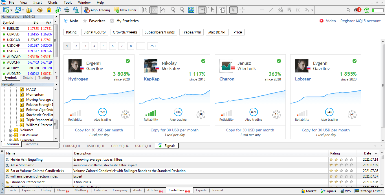 Metatrader 5 Trading automatisé MT5 Signaux