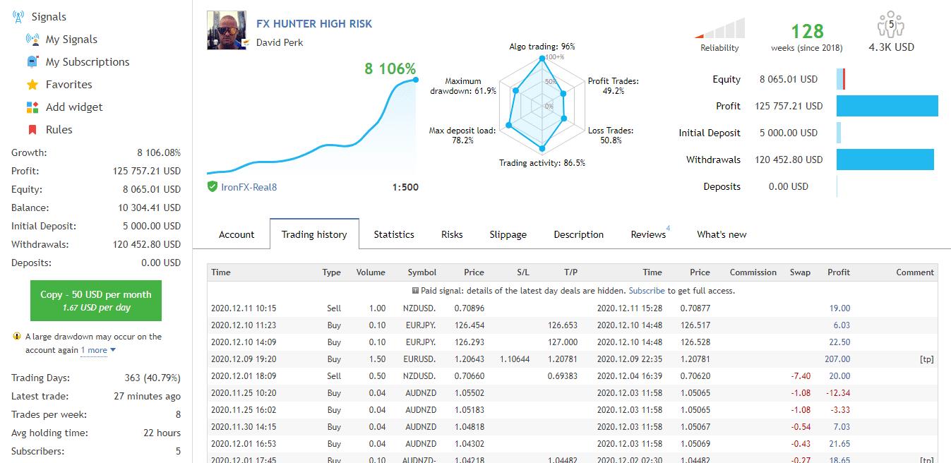 Signaux trading performances identifier