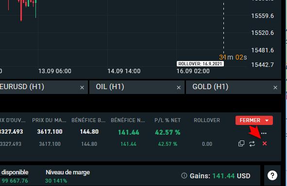 Acheter Bitcoin La vente de Bitcoin cash CFD