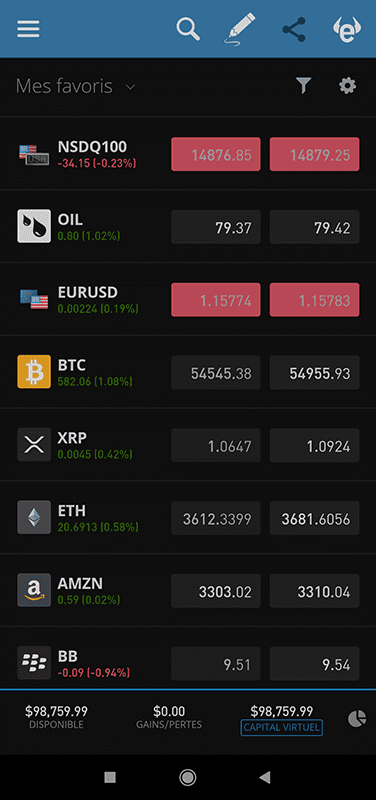 Brokers Crypto Listes de surveillance eToro